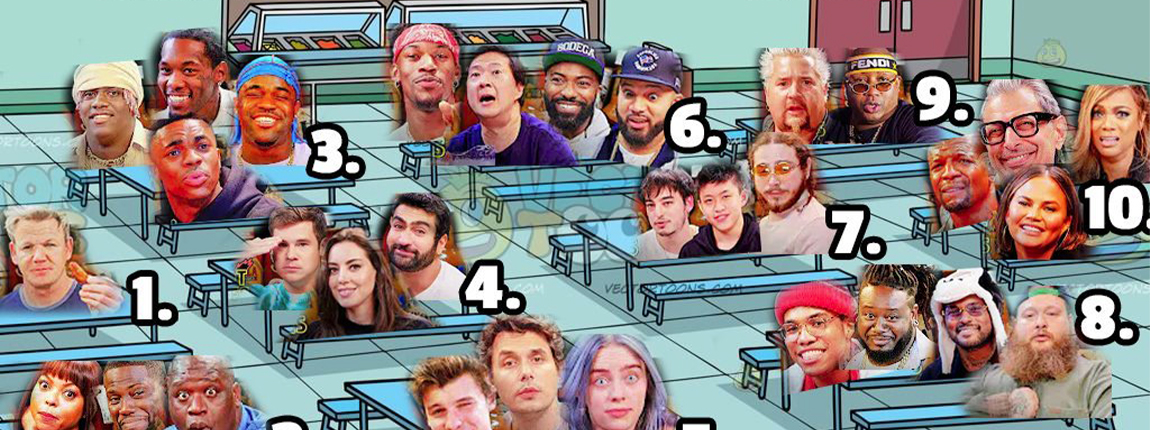 Celebrities photoshopped onto school lunch tables